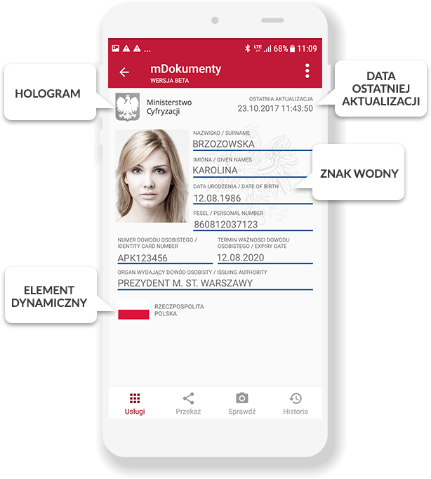 mTożsamość – dane tożsamości wyświetlone na ekranie smartfona. Zaznaczone elementy: ruchoma, biało-czerwona flaga, godło w postaci hologramu, Orzeł Biały w postaci znaku wodnego, data ostatniej aktualizacji danych.